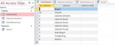 TabelAlamat Datasheet View