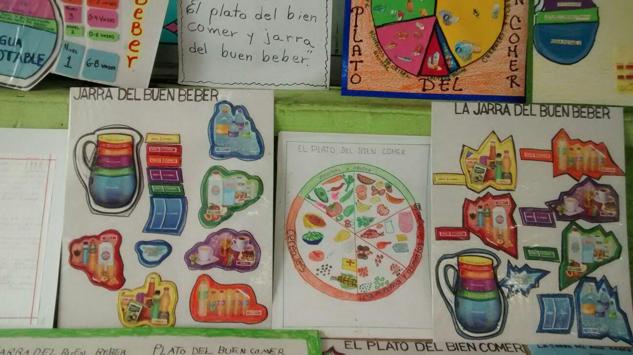 Escuela Primaria Justo Sierra Mendéz El Plato Del Buen