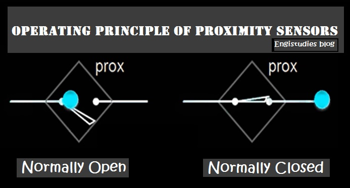 Proximity sensor working principle
