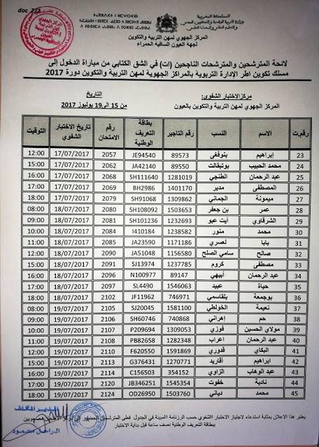 نتائج الشق الكتابي من مباراة مسلك الادارة 2017 جهة العيون الساقية الحمراء