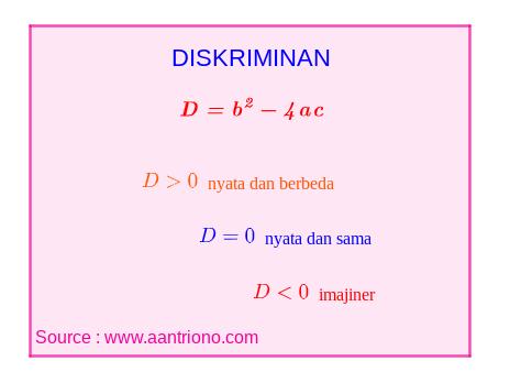 fungsi diskriminan dalam persamaan kuadrat