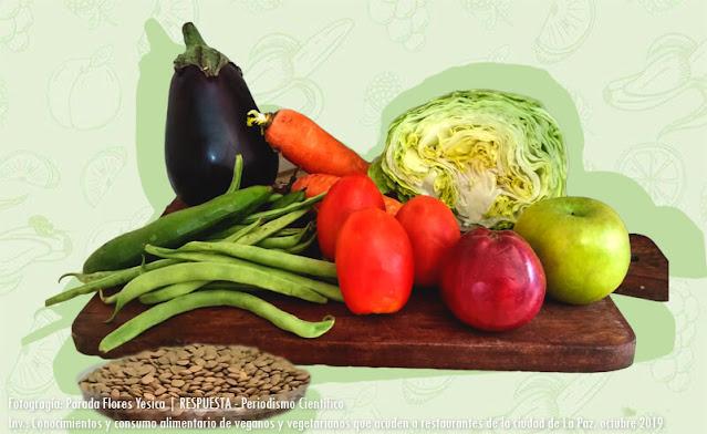 La dieta vegana en la ciudad de La Paz, Bolivia