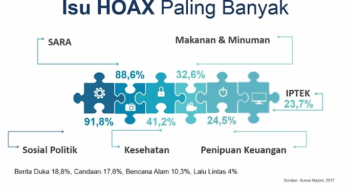 Guru Penangkal Hoax