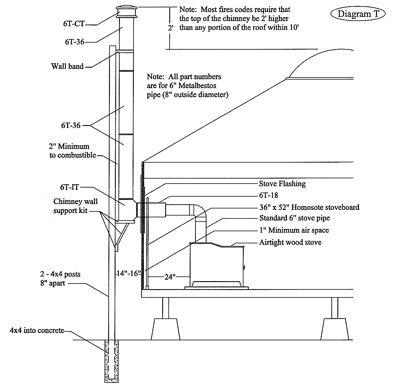 Fireplace Flue Pipe Decorating Interior Of Your House Exhausto Fan Wiring Schematic Jay Builds A Woodstove In Yurt