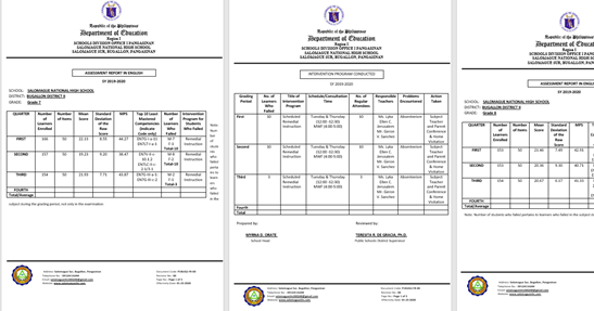 Salomague National High School: Assessment Report in English