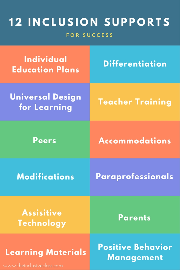 Collaborative Teaching Strategies ~ The inclusive class incusion supports for success