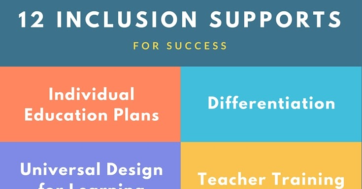 Differentiation: You Can Reach Every Child