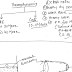 Thermal Thermodynamics Mechanical GATE IES Hand Written Notes PDF
