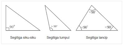 rumus luas segitiga siku-siku