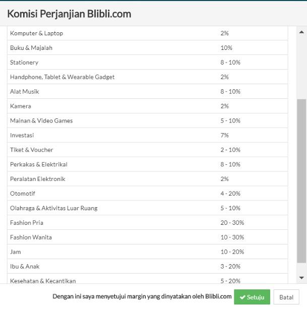 Komisi Perjanjian di Blibli.com 2019