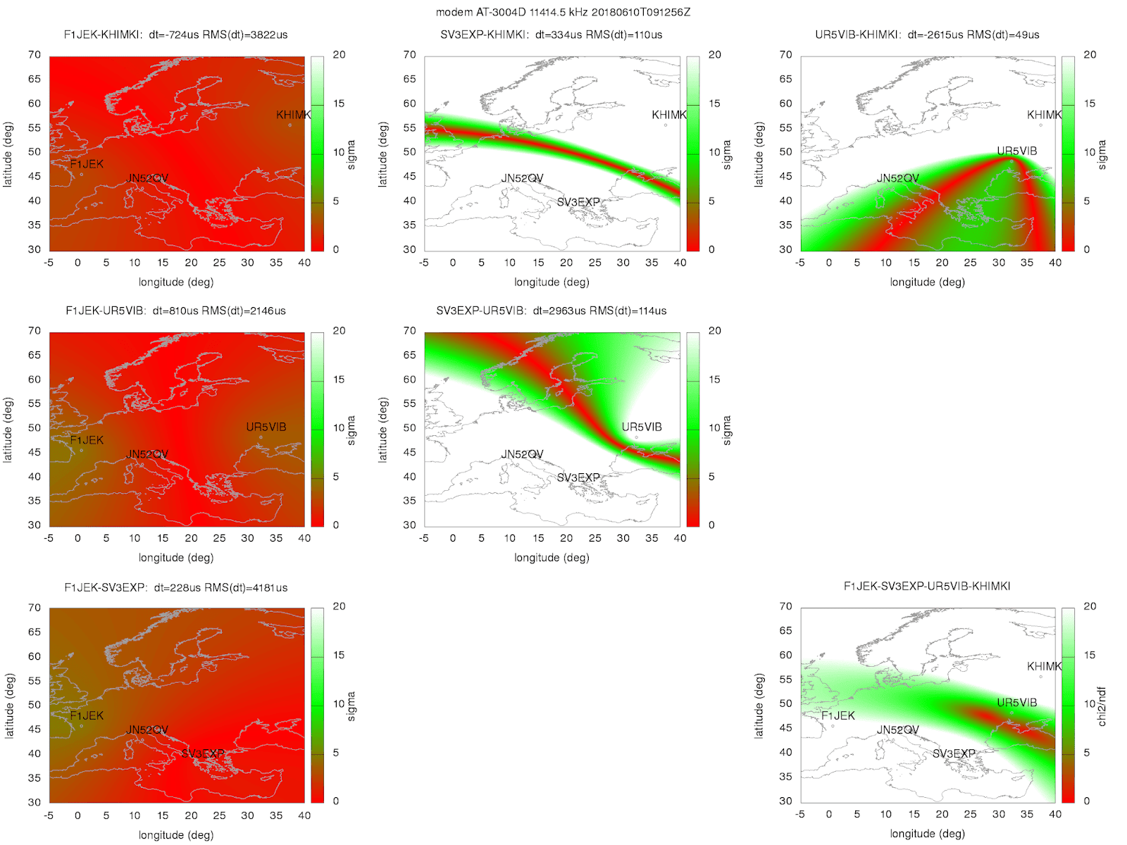 CIS-12 TDoA measurements using GPS time-stamped IQ samples