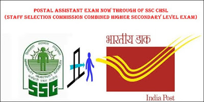 SSC Combined Higher Secondary (10+2) Level Examination, 2020