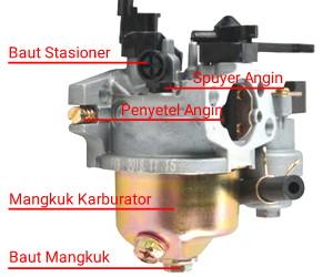 cara+servis+karburator+mesin+pompa+air