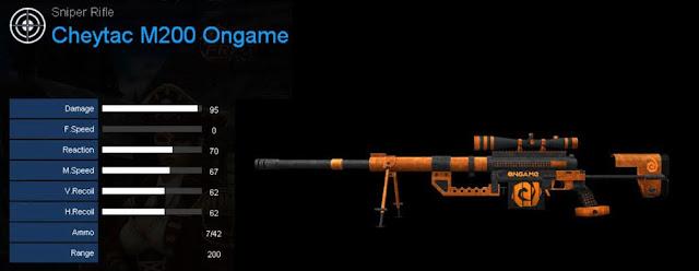 Detail Statistik Cheytac M200 Ongame
