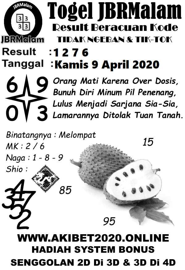 Prediksi HK Kamis 09 April 2020 - JBR Malam HK