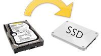 Trasferire Windows su un altro PC o disco, senza reinstallare e perdere dati