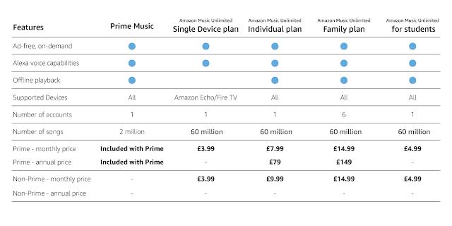 Amazon music plans