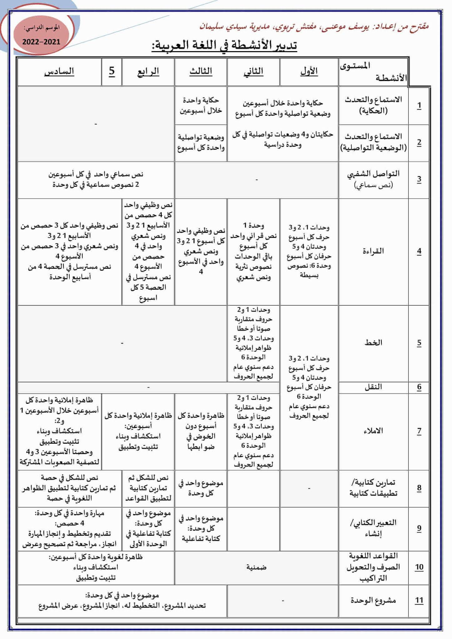 تدبير الأنشطة في اللغة العربية جميع المستويات pdf