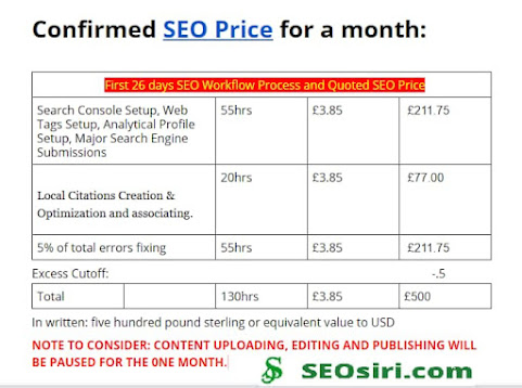 SEO price quotation