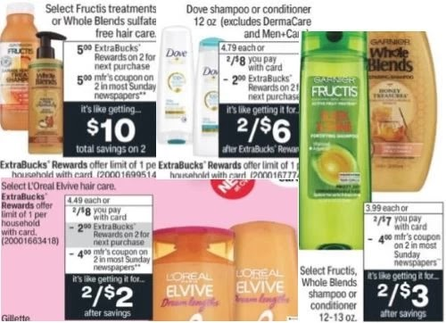 must do shampoo cvs couponers deals april 2021