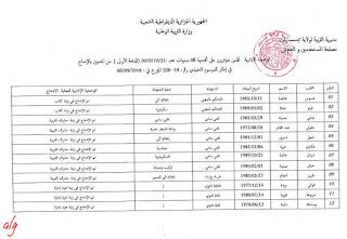 قائمة المعنيين بالإدماج لولاية تيسمسيلت ( مديرية التربية)