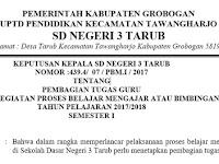 Format SK.PBM Terbaru Tahun Pelajaran 2017/2018 ( TK, SD, SMP, SMA )
