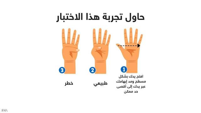 Avec le mouvement de la main .. un examen « libre » et facile révèle des risques majeurs pour la santé