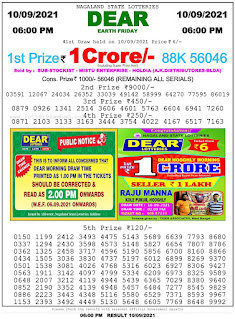Nagaland State Lottery Result Today 10.9.21