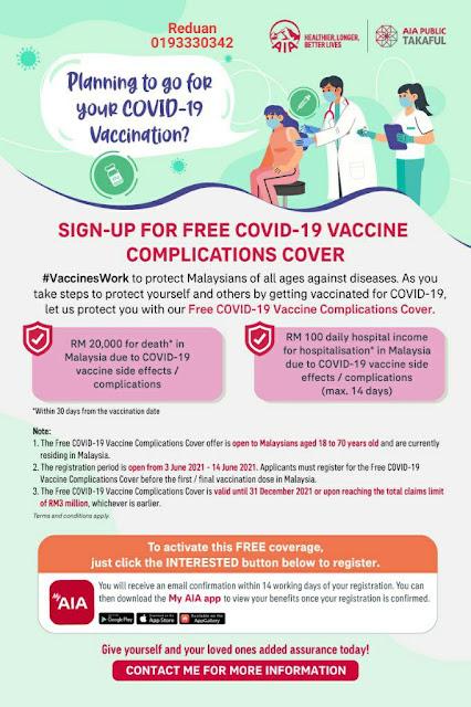 Free Covid 19 Vaccine Coverage