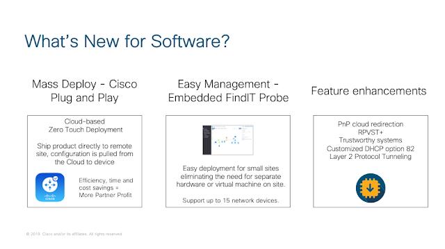 Cisco Tutorials and Materials, Cisco Study Materials, Cisco Online Exam, Cisco Guides