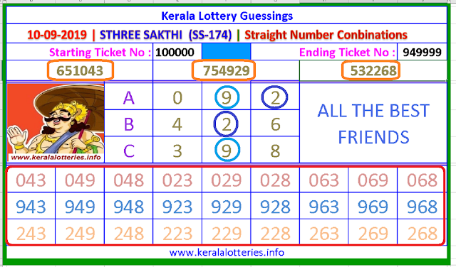 Kerala Lottery Result Guessing Sthree Sakthi SS-174 Random Draw Numbers 10.09.2019