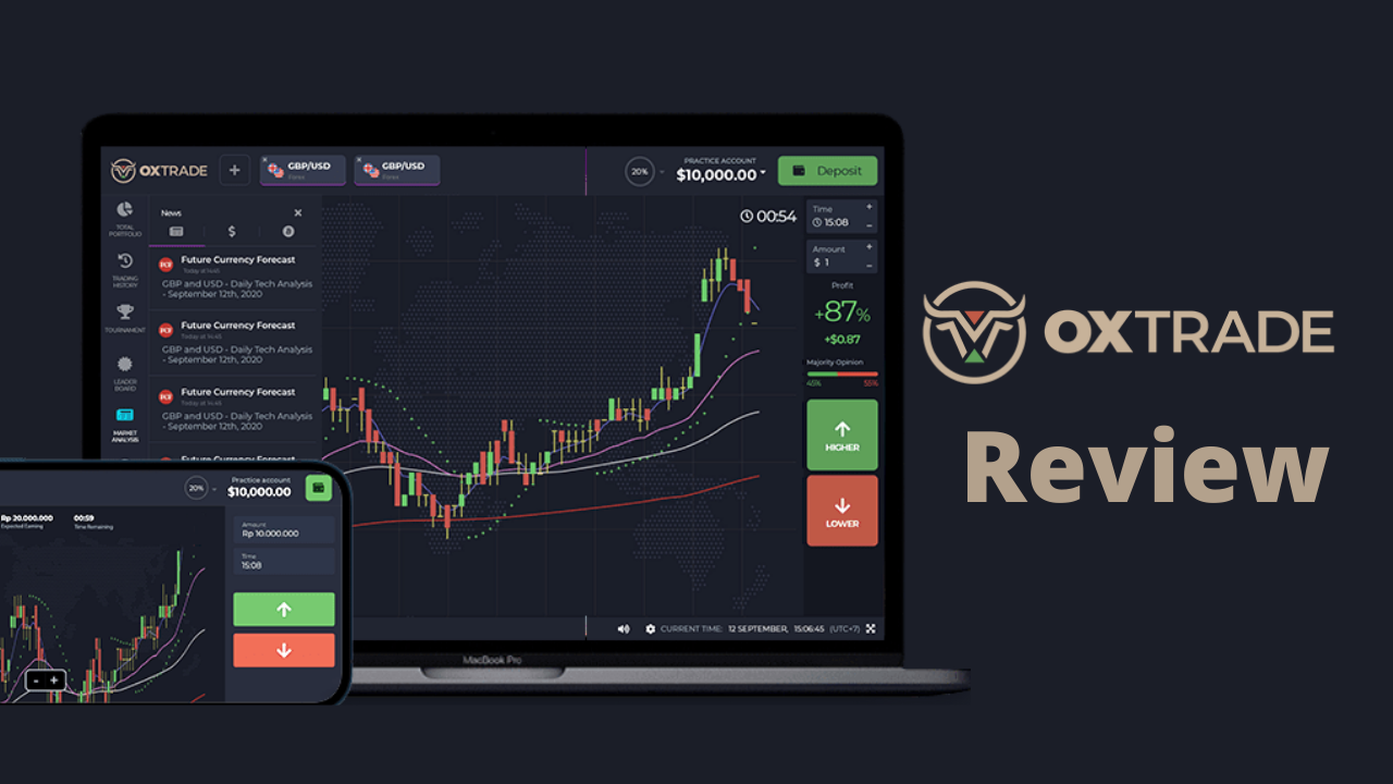 Review Oxtrade