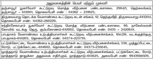 thanjavur-ration-shop-application-form-sales-address.JPG