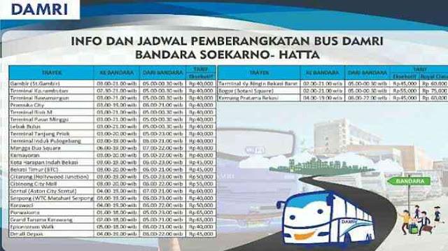 Harga Tiket dan Jadwal Damri Bandara Soekarno Hatta ke Bogor