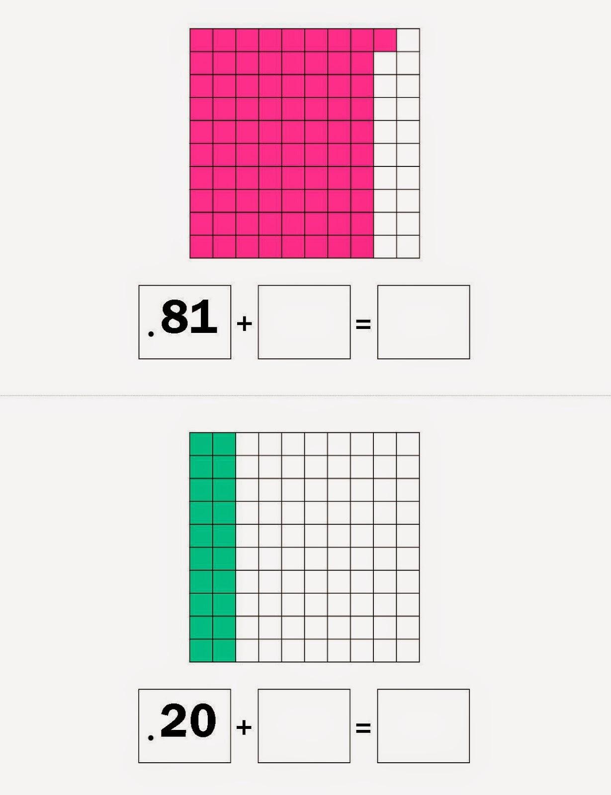 Adding Decimals With A Visual Model