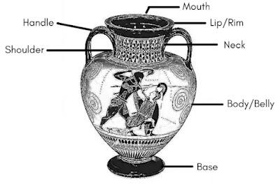 POTTERY: DIRECT EVIDENCE OF LIFE (#ceramics)(#chemistry)(#ipumusings)