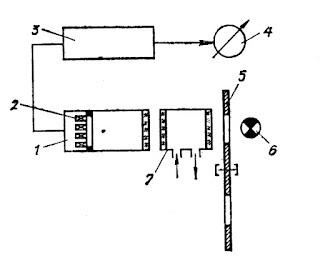 Схема оптико-акустического газоанализатора ОА2109М