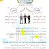 مذكرة بسطتهالك في النحو للصف الثاني الاعدادى 2020 أ/ محمد صلاح