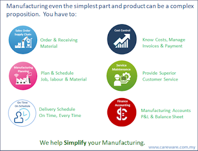 Simplify Your Manufacturing.