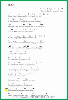chord mimpi anggun c. sasmi