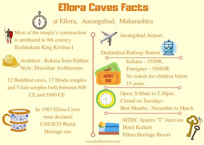 Ellora caves facts doibedouin