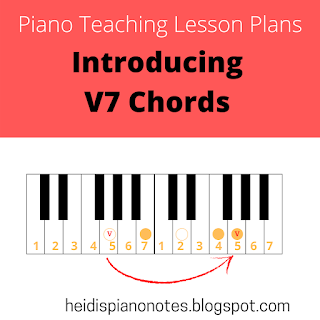 Teaching Piano V7 Chords, Piano Adventures Lesson Plans, Image of V7 chord on keyboard inverted