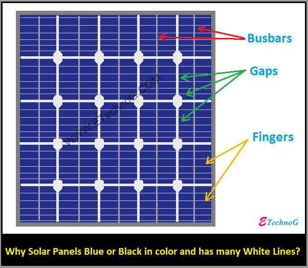 Why Solar Panels Blue or Black in color and has many White Lines