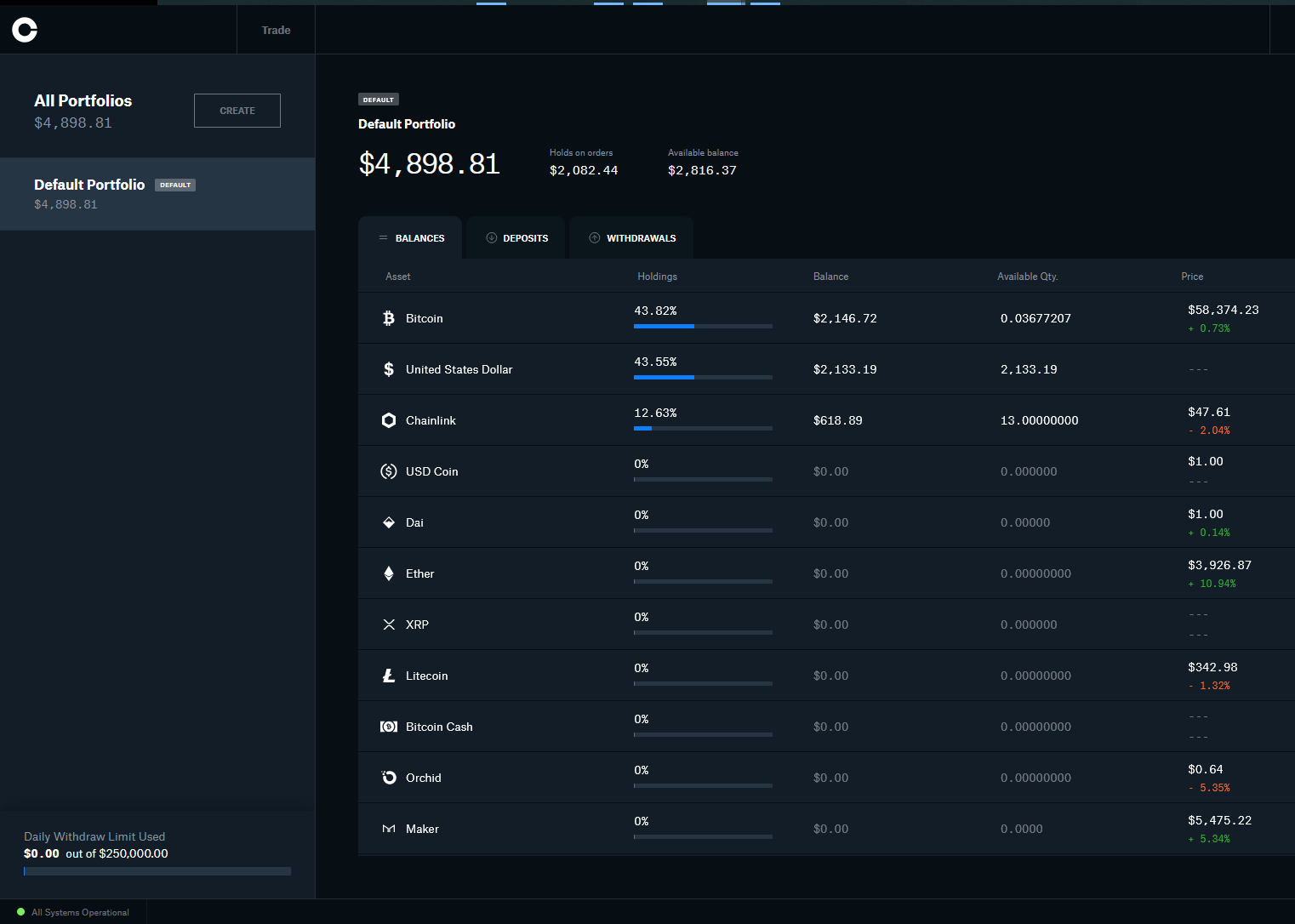 My End of April Coinbase Crypto Portfolio only at www.dividendraptor.com!