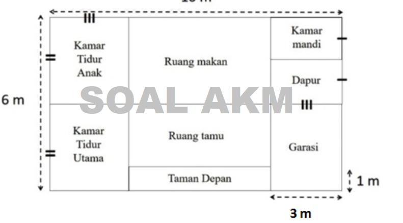 Contoh Soal Akm Kelas 8 Smp Mts Tahun 2021 Info Pendidikan Terbaru