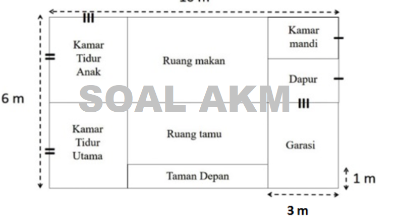 Contoh Soal Akm Ips Smp 2021 Id Revisi