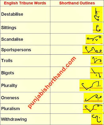 english-shorthand-outlines-14-October-2020