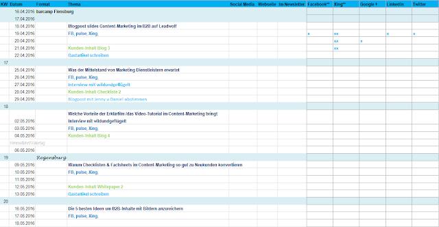 Redaktionsplan für Content-Marketing im B2B mit Google-Docs-Tabellen