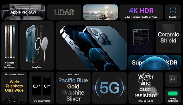ملخص ما جاء في مؤتمر ابل لاطلاق iphone 12
