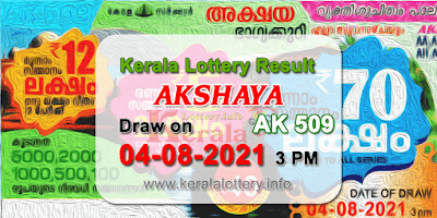 kerala-lottery-results-today-04-08-2021-akshaya-ak-509-result-keralalottery.info